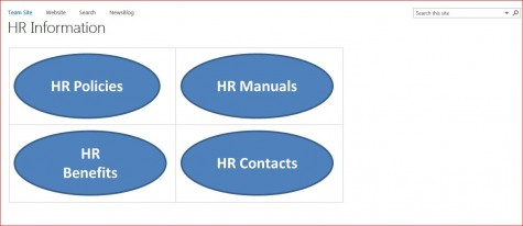 HR information page with large buttons and HR in front of every text.