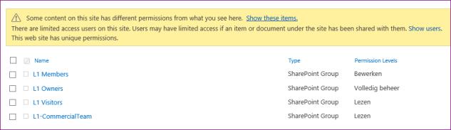 SH-Pesky-Site permissions