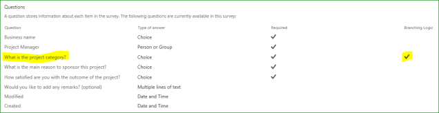 Survey-setup