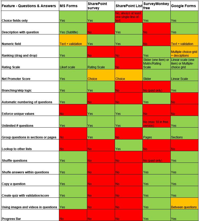 SurveyComparison-QandA
