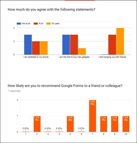 Googleformsresults5